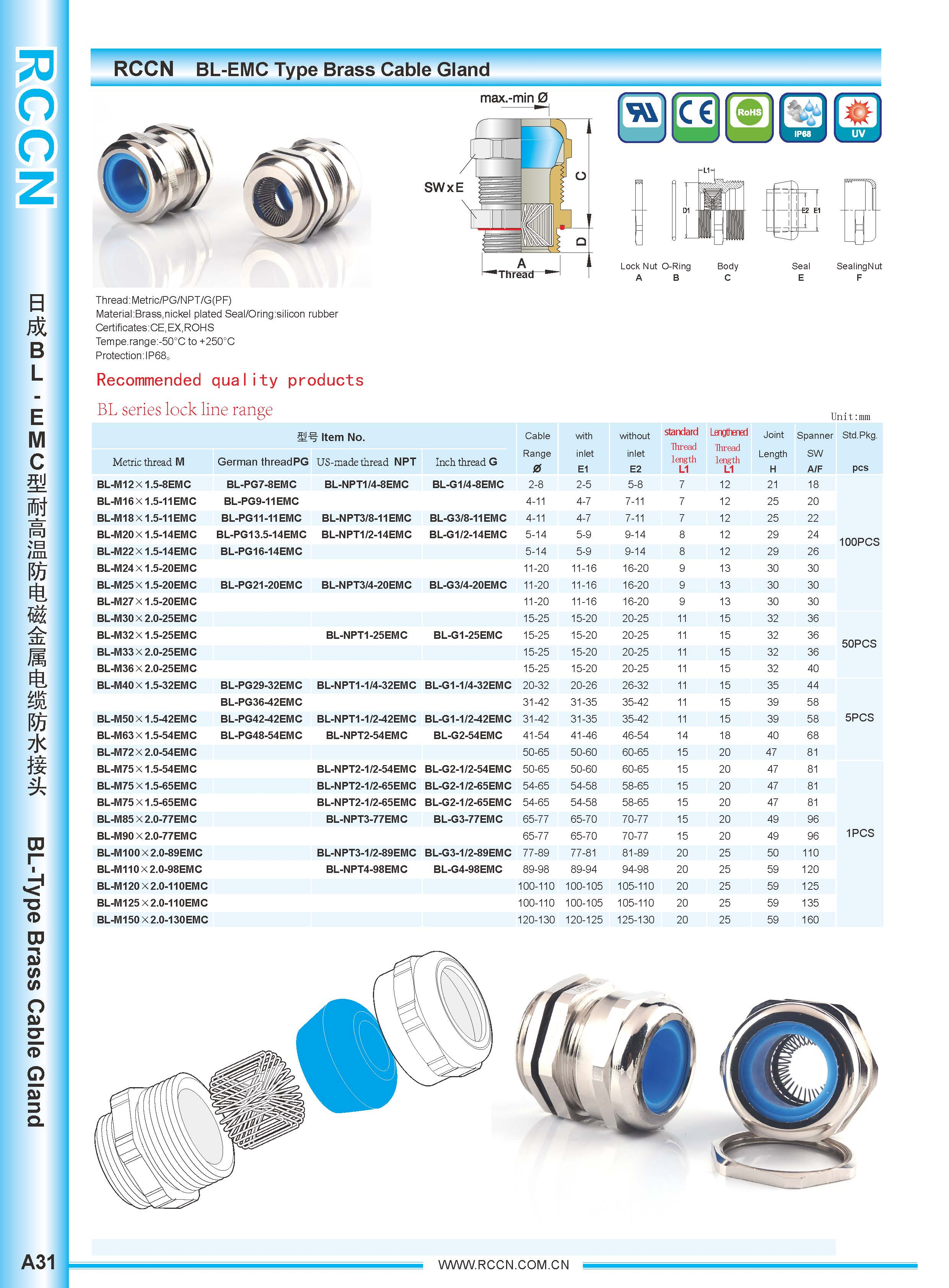 BL-EM anti-electromagnetic metal cable connector IP68